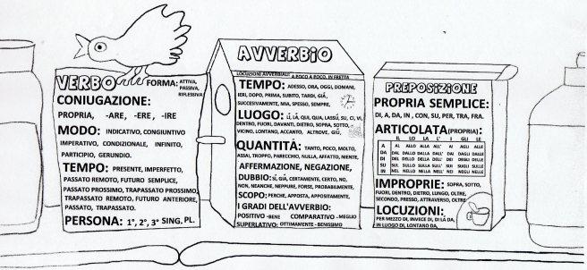 strumentolatoa_%20parte_seconda002
